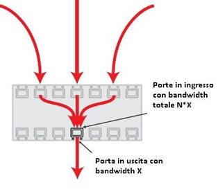 Network_congestion1